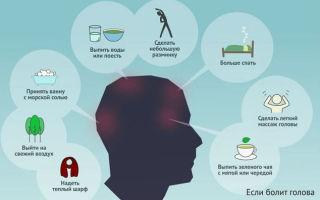 Головная боль в затылке: причины и лечение сильных болевых ощущений