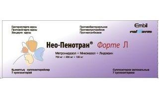 Нео-Пенотран Форте свечи: инструкция по применению, цена в аптеке и отзывы покупателей, аналоги