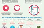 Карведилол: инструкция по применению, цена и отзывы, аналоги препарата в аптеке