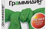 Граммидин: инструкция по применению, цена и в аптеке и отзывы, аналоги дешевле
