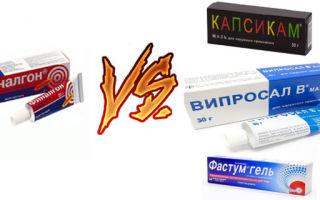 Финалгон мазь: инструкция по применению, цена в аптеке и отзывы, аналоги препарата