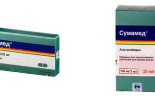Сумамед 500 мг таблетки: инструкция по применению, действующее вещество, фармакология, похожие по составу препараты и отзывы