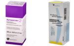 Золотистый стафилококк в горле: что это такое, симптомы и методы лечения