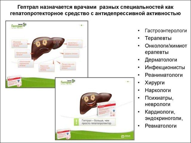 Гептрал: инструкция по применению, цена, отзывы, аналоги таблеток Гептрал