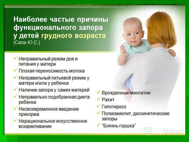 Запор у ребенка: классификация, причины, симптомы, способы лечения