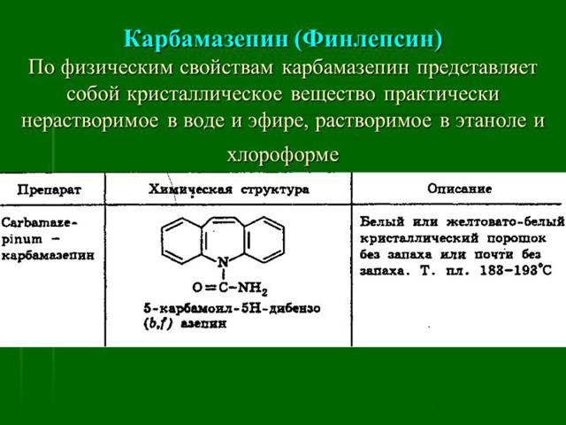 Финлепсин: инструкция по применению, цена, отзывы, показания, аналоги таблеток Финлепсин
