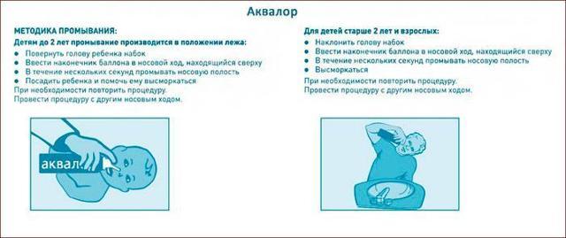 Корки в носу: причины, лечение. Почему в носу постоянно образуются кровяные корочки (