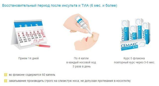 Семакса: инструкция по применению, цена, отзывы, аналоги капель в нос Семакса
