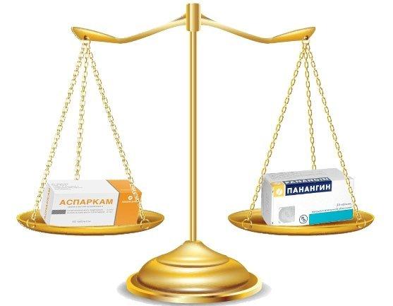 Для чего нужен Аспаркам: инструкция по применению, цена, отзывы, аналоги таблеток Аспаркам