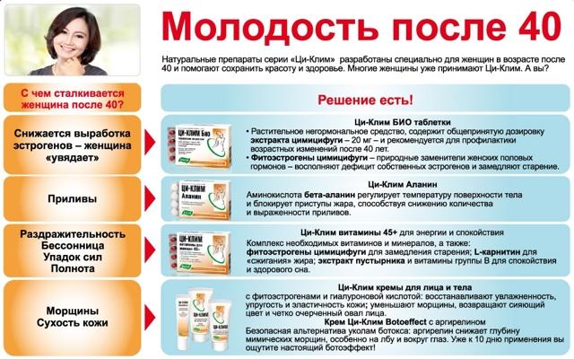 Ци-Клим: инструкция по применению, цена, отзывы врачей, побочные действия, аналоги таблеток Ци-Клим