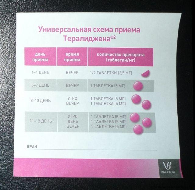 Тералиджен: инструкция по применению, цена, отзывы, аналоги таблеток Тералиджен