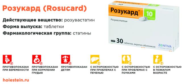 Розукард - инструкция по применению, цена, отзывы, аналоги