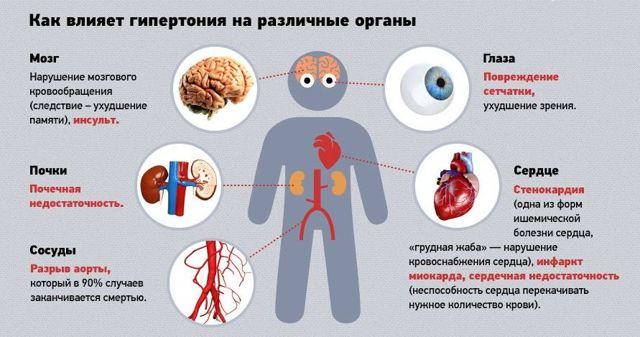Фозиноприл: инструкция по применению, цена таблеток 10, 20 мг, отзывы, аналоги