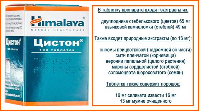 Цистон: инструкция по применению, цена, отзывы, аналоги таблеток Цистон