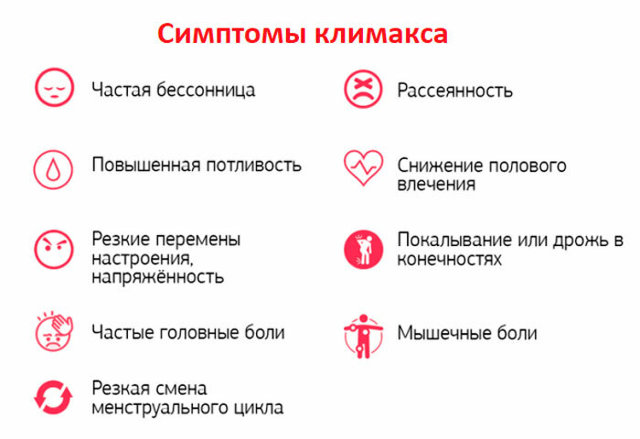 Климакс у женщин: симптомы, лечение, возраст. Признаки раннего климакса, во сколько лет начинается, форум