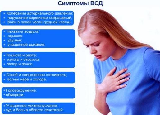 ВСД у взрослых: симптомы, лечение, препараты для лечения вегето-сосудистой дистонии