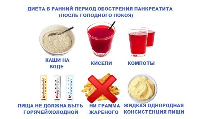 Диета и питание при панкреатите, диета при остром и хроническом панкреатите