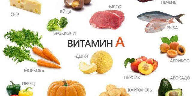 Витамин А - в каких продуктах содержится, симптомы нехватки, для чего полезен
