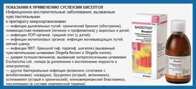 Бисептол суспензия: инструкция по применению, цена, отзывы, аналоги суспензии Бисептол
