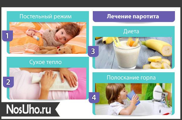 Свинка болезнь: симптомы у взрослых, детей, фото, лечение, последствия