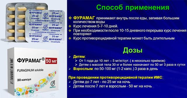Фурамаг: инструкция по применению, цены таблеток 50 мг, отзывы, аналоги