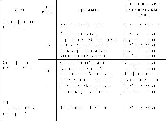 Валсартан: инструкция по применению, цена, отзывы, аналоги