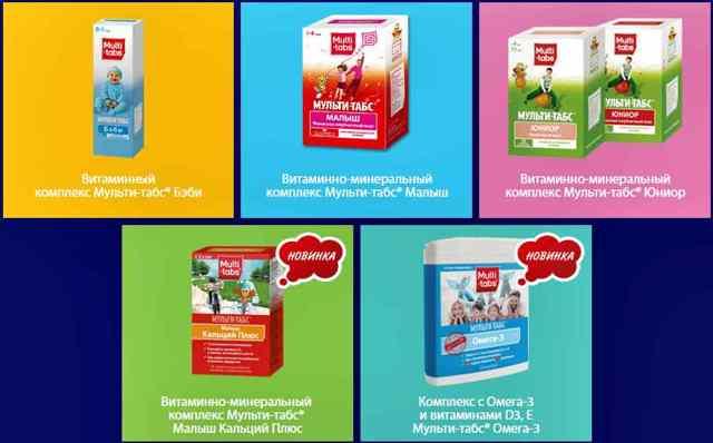 Супрадин Кидс: инструкция по применению, цена, отзывы, аналоги витаминов Супрадин для детей