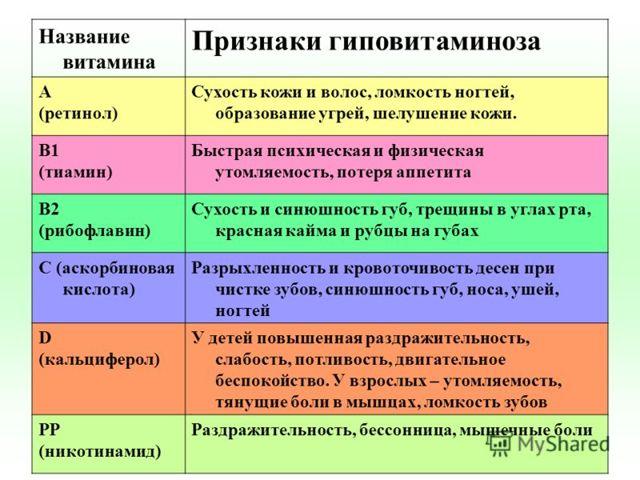 Уколы Комбилипен внутримышечно: инструкция по применению, цена, отзывы, для чего назначают, аналоги