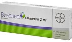 Визанна: инструкция по применению, цена, аналоги, отзывы при эндометриозе, отзывы врачей о Визанне